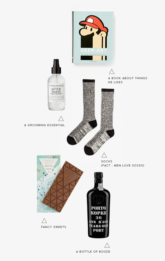 5 last minute v-day gift ideas for him