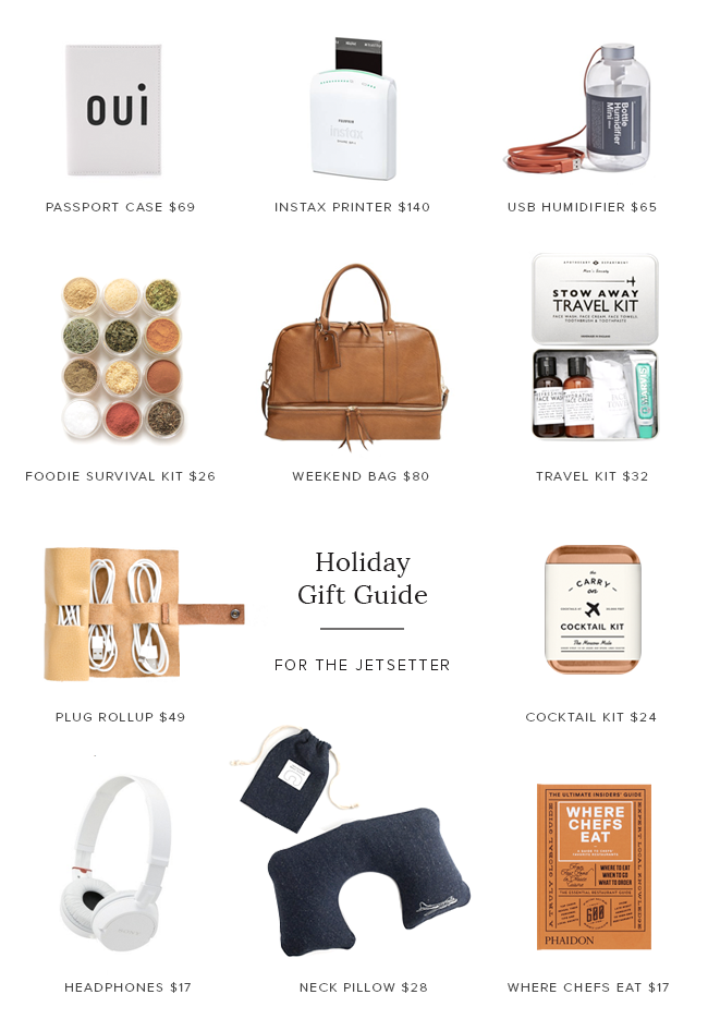 holiday gift guide for the jetsetter | almost makes perfect