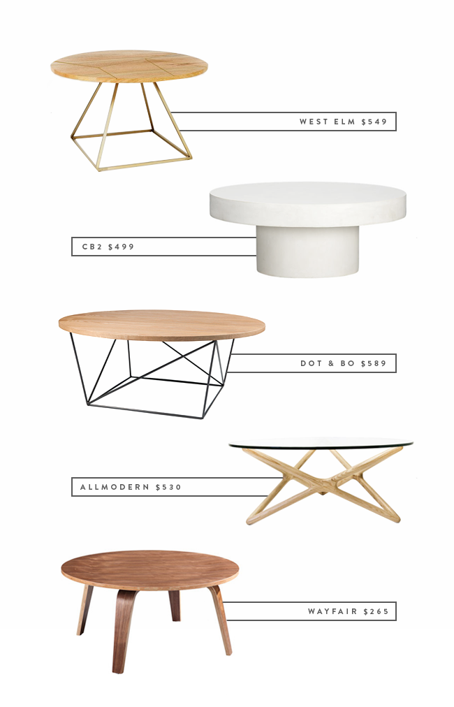 Five round coffee tables almost makes perfect for Cb2 round coffee table