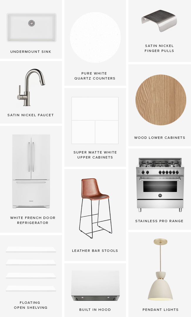 kitchen-design-board-almost-makes-perfect